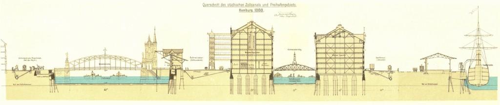 """Spaccato della Speicherstadt, da """"Aus dem Hamburger Freihafengebiet, Hamburg 1888, Strumper & Co"""""""